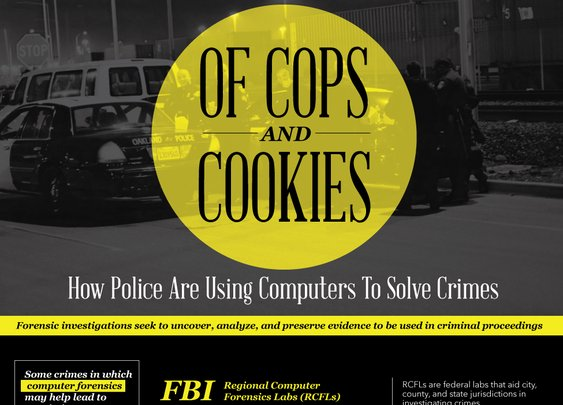 Of Cops and Cookies: How Police have used computers to solve crimes