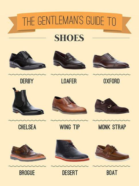 Shoe Guide