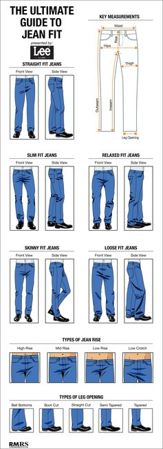 How Jeans Should Fit – Man's Guide To Jean Style Options – NEW Infographic