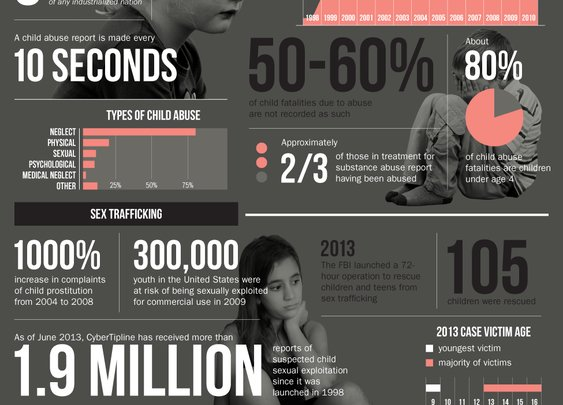 Looking out for the little ones. Child Abuse in the USA infographic.