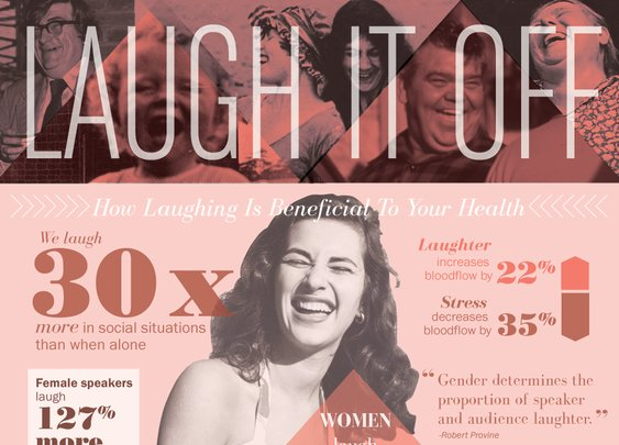 Laugh It Off: How Laughing is Beneficial To Your Health