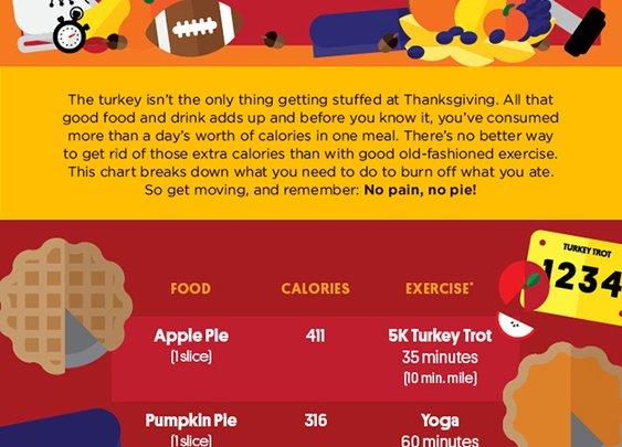 How Much Exercise It Takes to Burn Off Thanksgiving Dinner - Life by DailyBurn