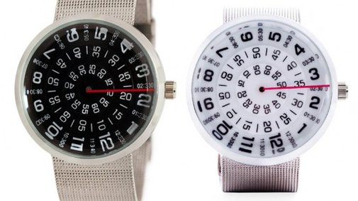 The Visus Watch: Are two hands always better than one?