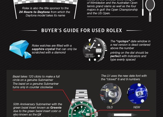 How To Buy Authentic Pre-Owned Rolex Watches