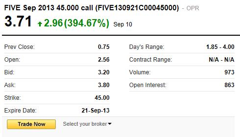 Latest Stocks Options Picks Updates