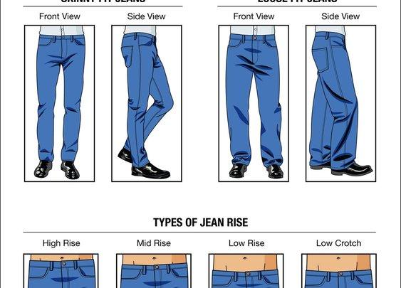 How Jeans Should Fit