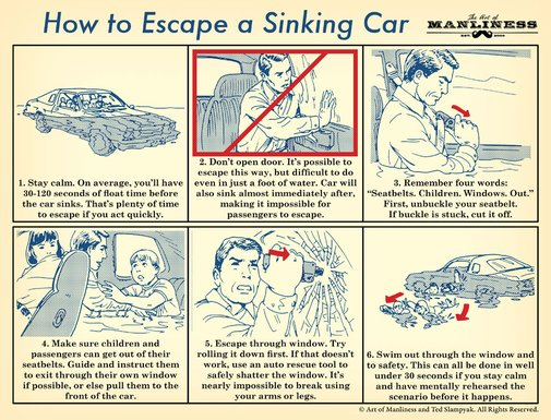How to Escape a Sinking Car: An Illustrated Guide | The Art of Manliness