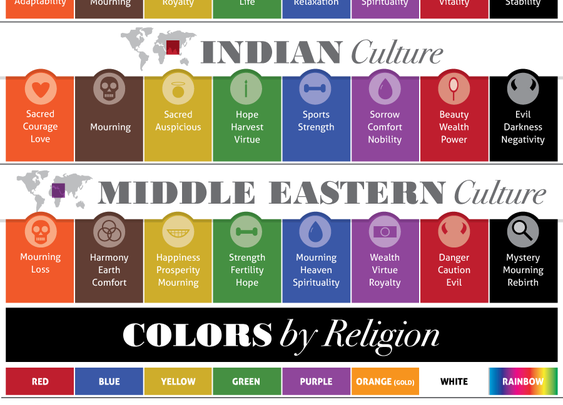 Colors by Culture infographic