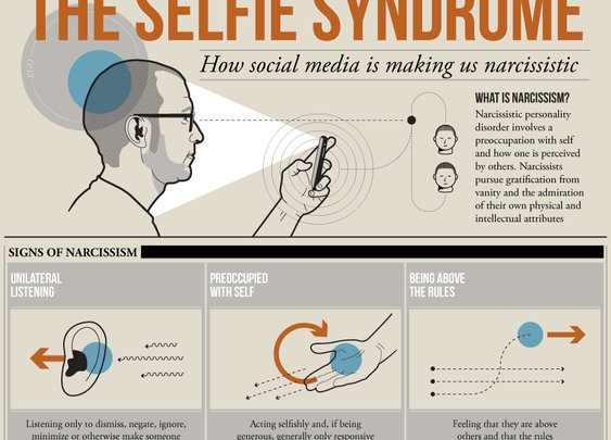 Selfie Syndrome - How Social Media is Making Us Narcissistic