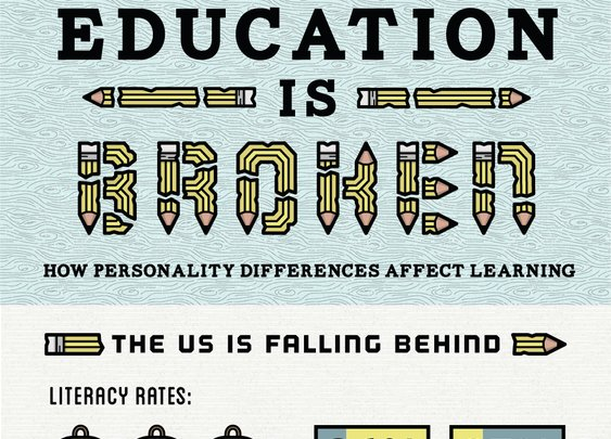 How Personality Differences Affect Learning