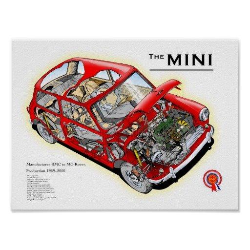 Vintage Austin Mini Poster