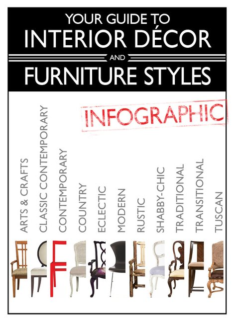 Craft furniture