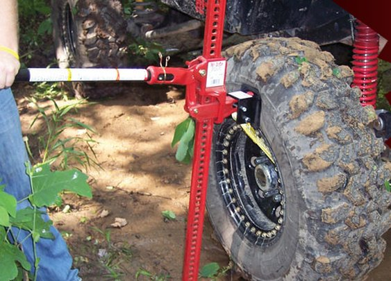 Know Your Equipment – Part I – High Lift Jack | Manly Adventure