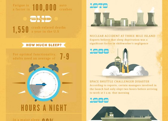 Sleeping Sickness: How Losing Sleep May Be Damaging Your Health [infographic]