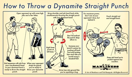 How to Throw a Dynamite Straight Punch: For all you dad's with daughters who will be dating some day.