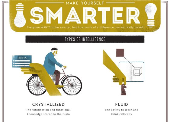 Can You Make Yourself Smarter?