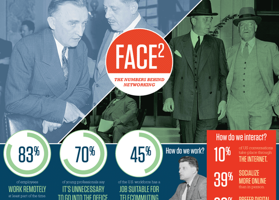 Face Squared - The Numbers Behind Face to Face Networking