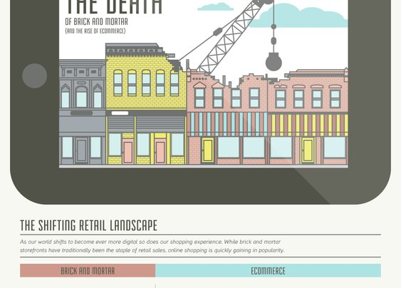 The Death of Brick and Mortar Retail… and the Rise of Ecommerce