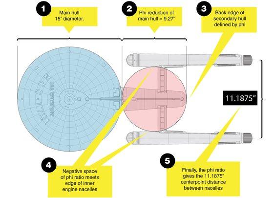 The Geometry of Starship Design