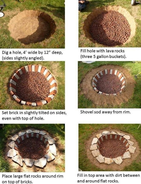 Easy Fire Pit DIY - Craft Like This - Easy Fire Pit DIY - Craft Like This Gentlemint