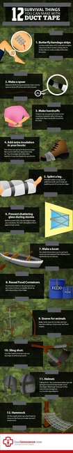 12 Survival Things You Can Make With Duct Tape Infographic | Food Insurance Blog