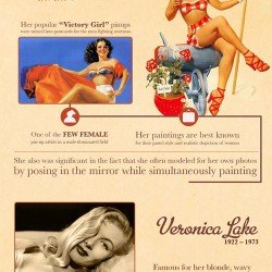 Top 10 Famous Pin-Ups of All Time! | Visual.ly