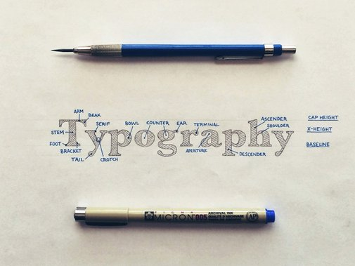 Learn Lettering | classes by seanwes