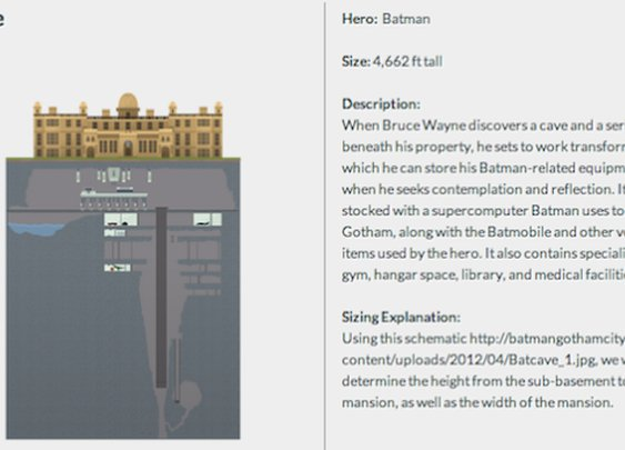 The Hideouts Of 35 Famous Pop Culture Heroes