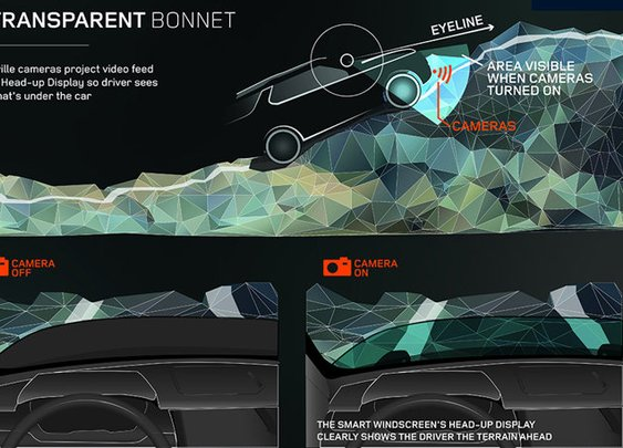 Land Rover invents the transparent SUV for ultimate off-roading | Motoramic - Yahoo Autos