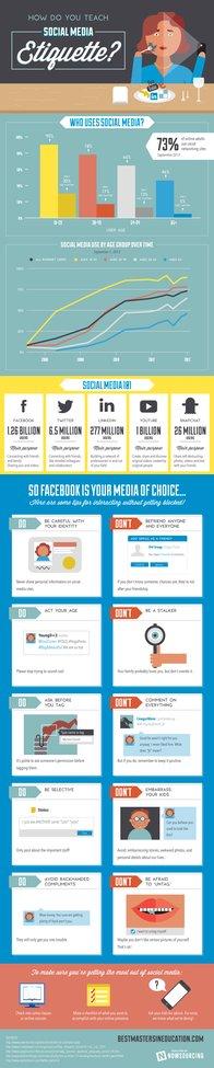 How Do You Teach Social Media Etiquette?
