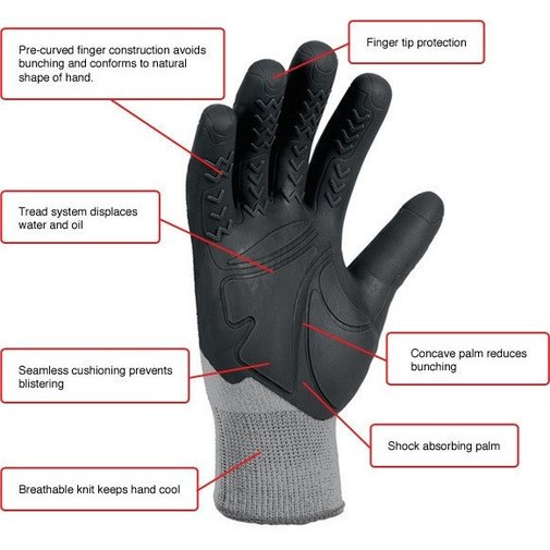 MudGear | Tough Mud Run Gloves by Madgrip for Obstacle Racing