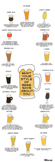 Here's What Your Style Of Beer Says About You