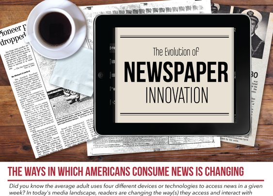 Evolution of Newspaper Innovation: Newspaper Assoc. of America