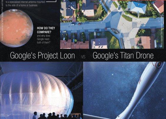 Space Internet Google's Loon vs Google's Titan projects