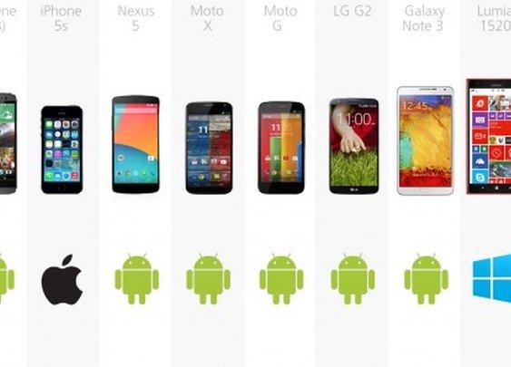 2014 Smartphone Comparison Guide