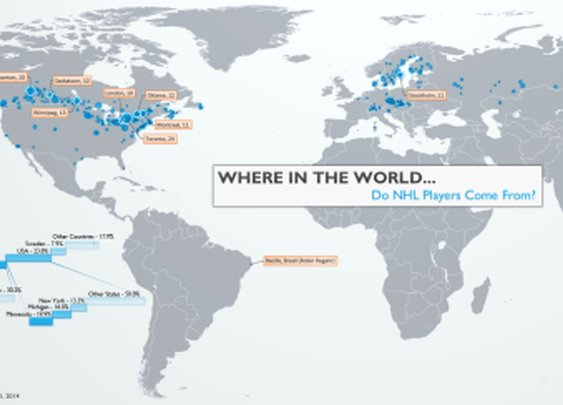 Where in the world do pro athletes come from? | SPORTCHART