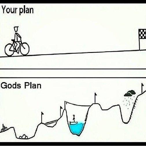Yours vs. God's plan maybe.jpg - Google Drive