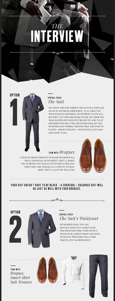 The Capsule Wardrobe | Men's must-have The Interview