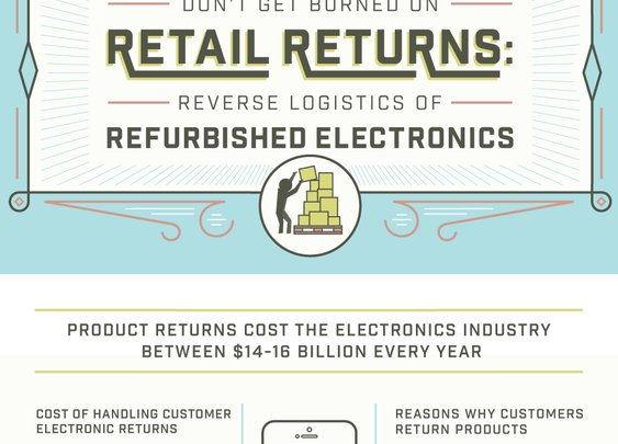 Reverse Logistics the Backwards Supply Chain
