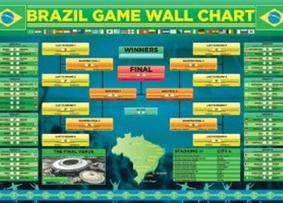 Poster Of Brazilian Games Football World Cup Wallchart 2014