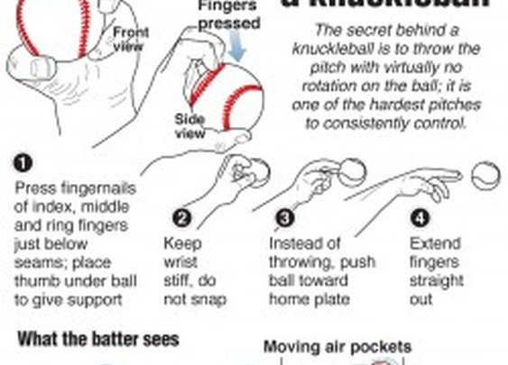 How to Throw a Knuckleball