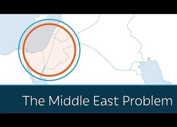 The Middle East Problem in Five Minutes