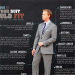 How a Suit Should Fit - Primer