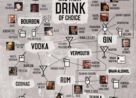 Characters and Their Drink of Choice