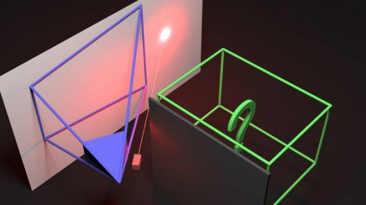 Camera system sees around corners without using a mirror