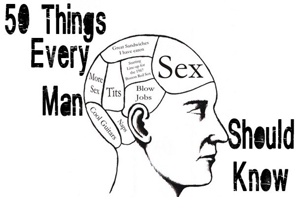 50 Things Every Modern Man Should Know