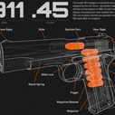 Knowing the Inner Workings of your Handgun | Loaded Pocketz