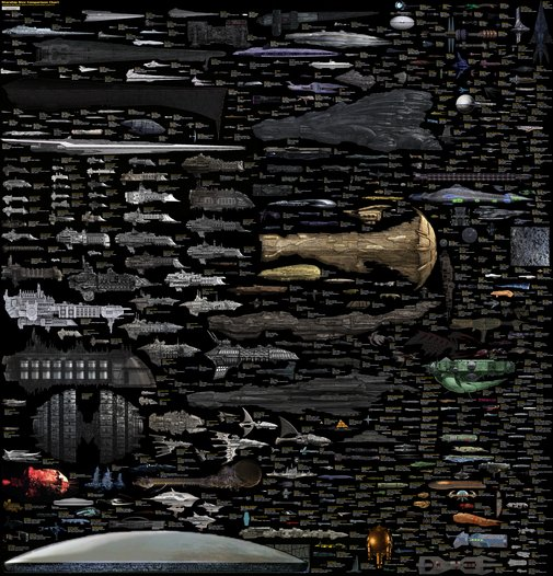 What The Nerdiest Chart of Sci-Fi Ships Says About Our Dreams of Space | But Not Simpler, Scientific American Blog Network