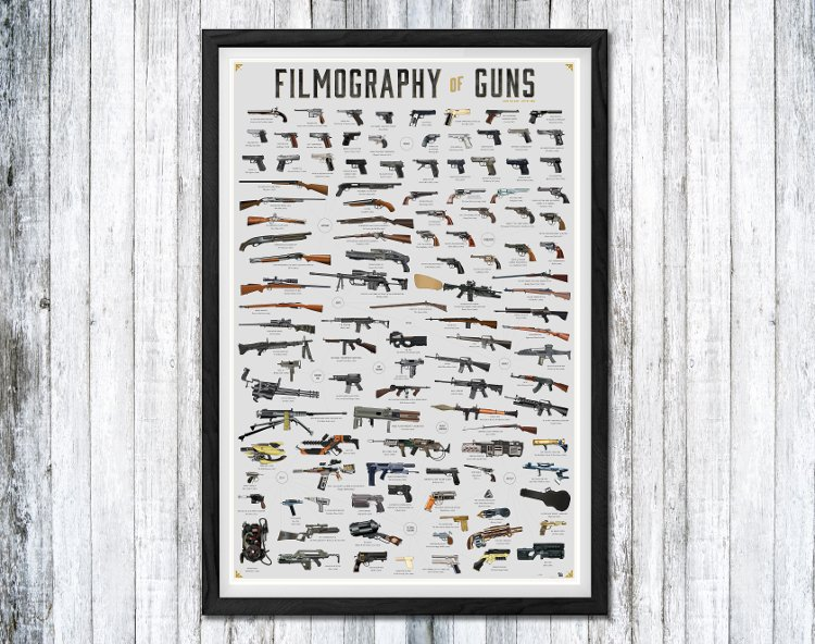 'The Filmography of Guns', An Art Print Featuring a Visual History of Iconic Guns From Film & Television