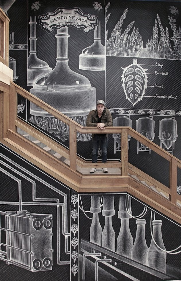 Chalk mural - perfect interior design